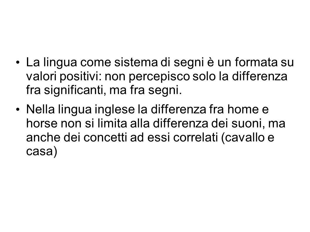 La lingua come sistema di segni è un formata su valori positivi: non percepisco solo la differenza fra significanti, ma fra segni.