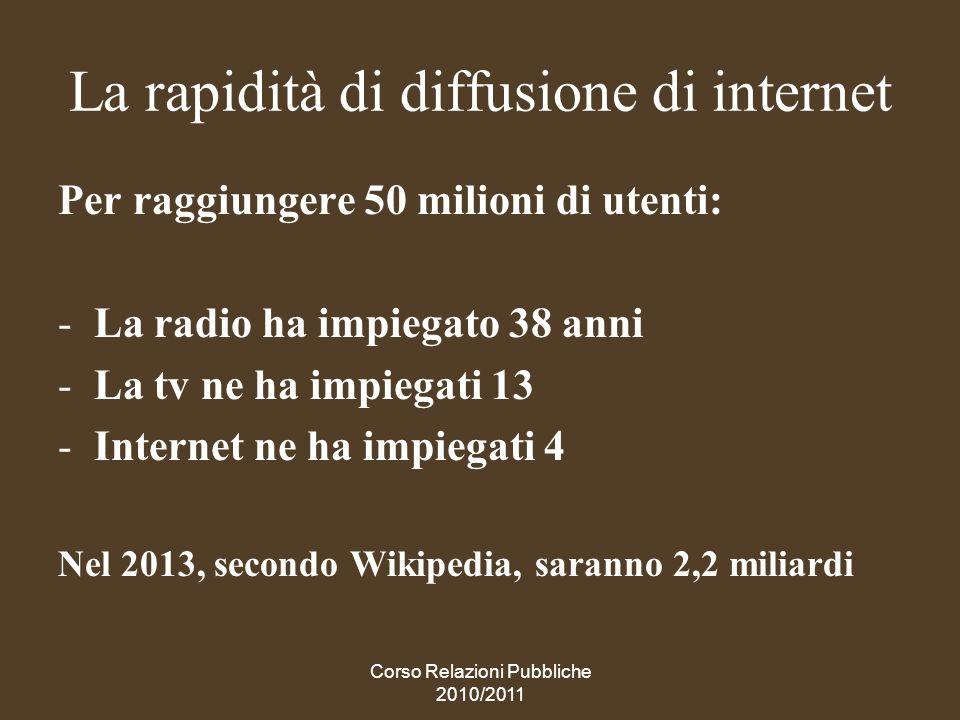 La rapidità di diffusione di internet