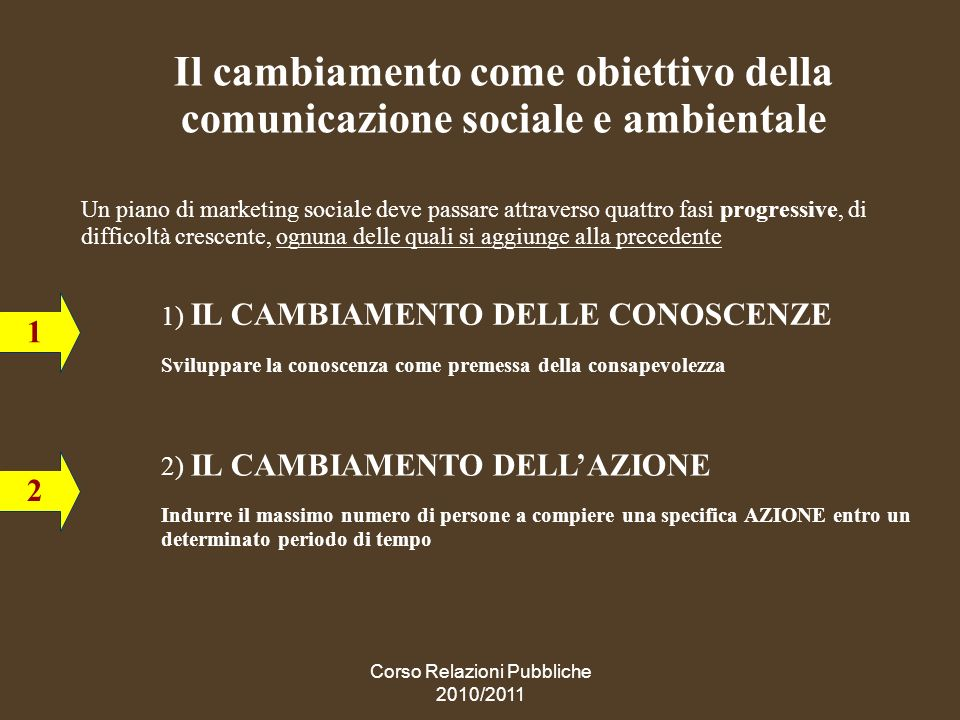 Il cambiamento come obiettivo della comunicazione sociale e ambientale