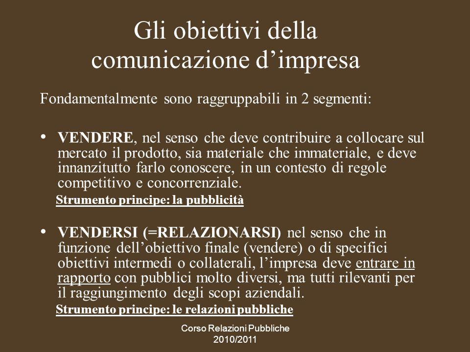 Gli obiettivi della comunicazione d'impresa