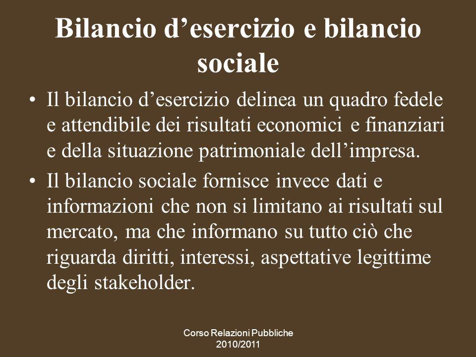Bilancio d'esercizio e bilancio sociale