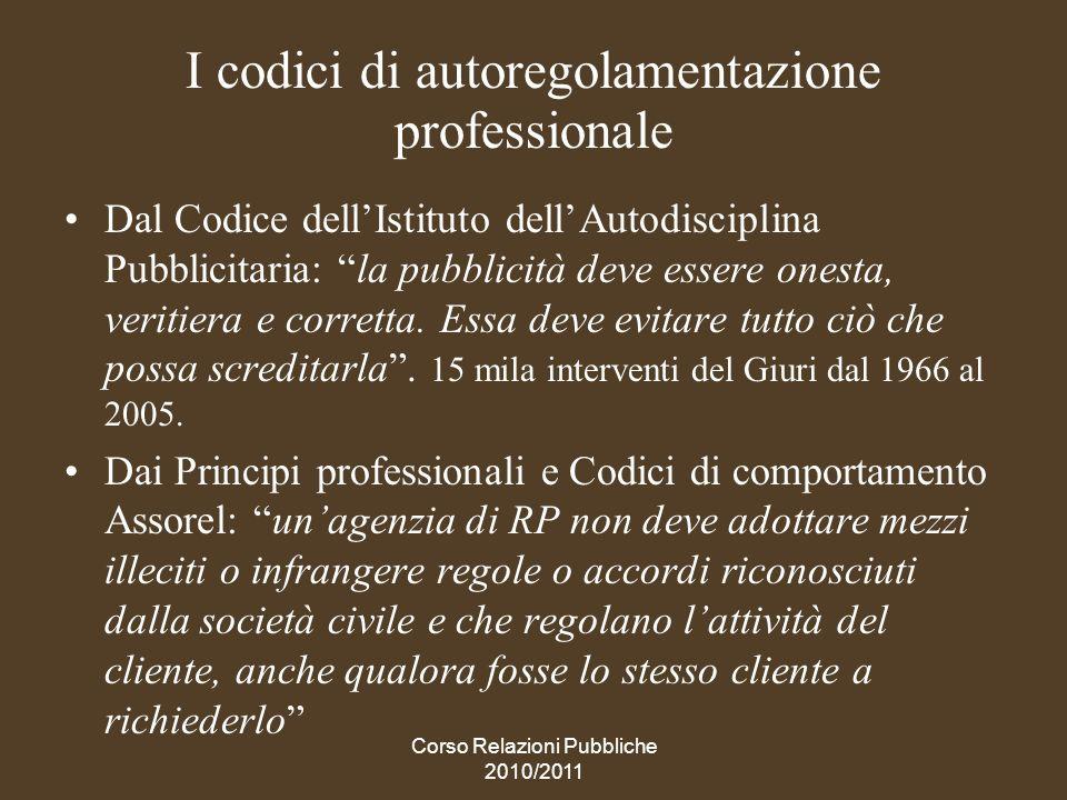 I codici di autoregolamentazione professionale