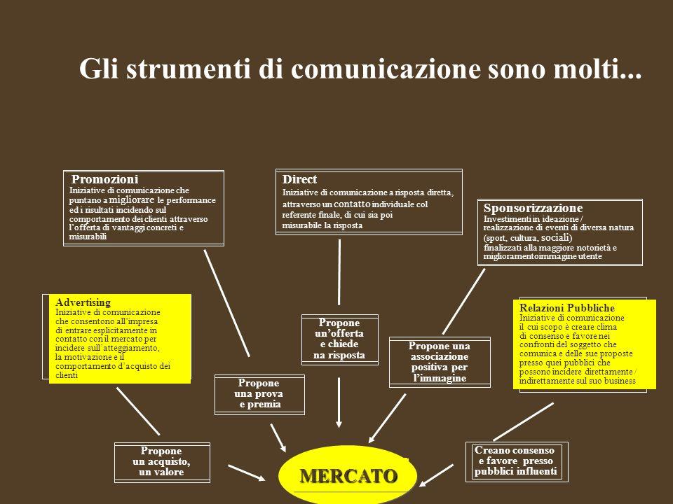Gli strumenti di comunicazione sono molti...