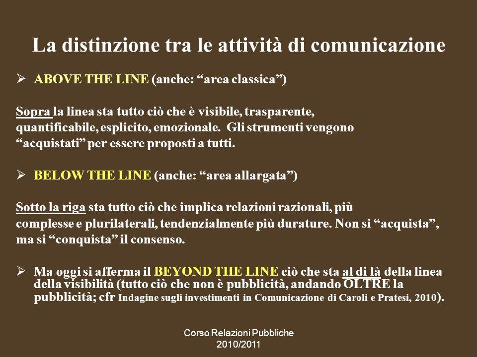 La distinzione tra le attività di comunicazione