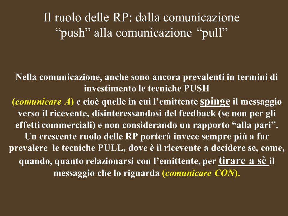 Il ruolo delle RP: dalla comunicazione push alla comunicazione pull