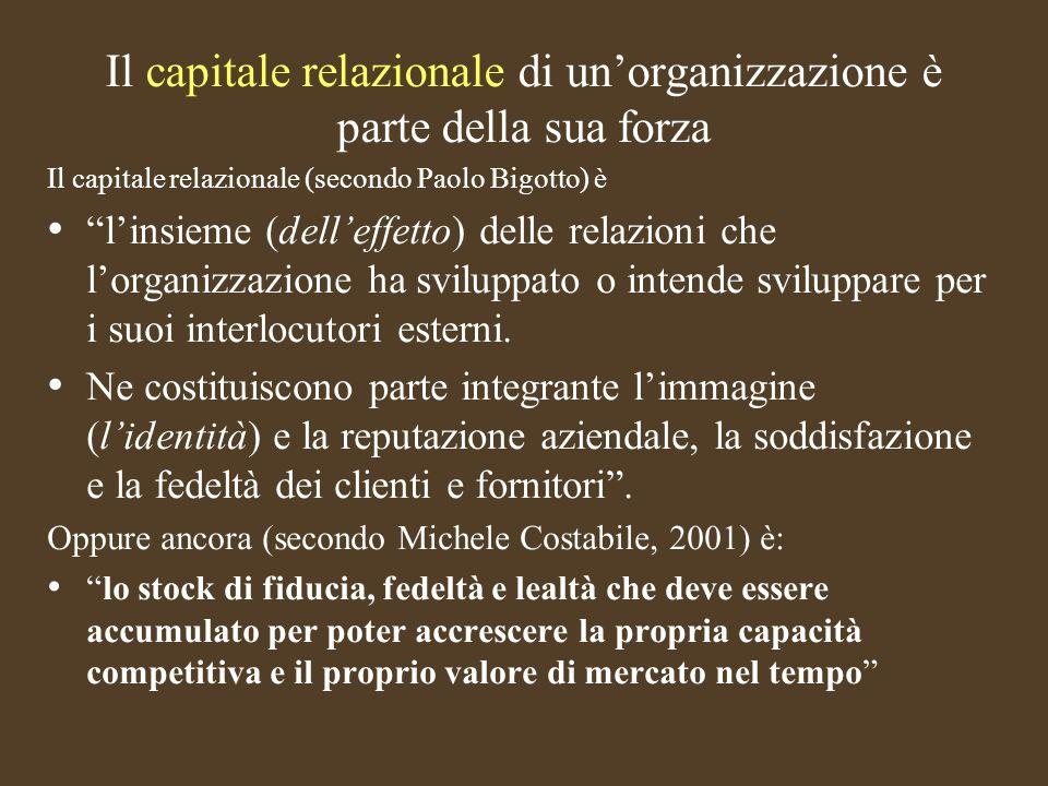 Il capitale relazionale di un'organizzazione è parte della sua forza