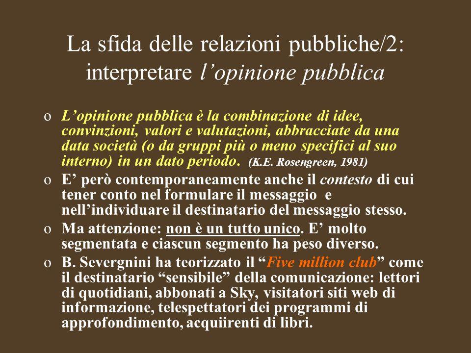 La sfida delle relazioni pubbliche/2: interpretare l'opinione pubblica