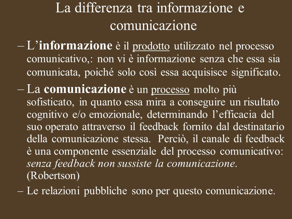 La differenza tra informazione e comunicazione