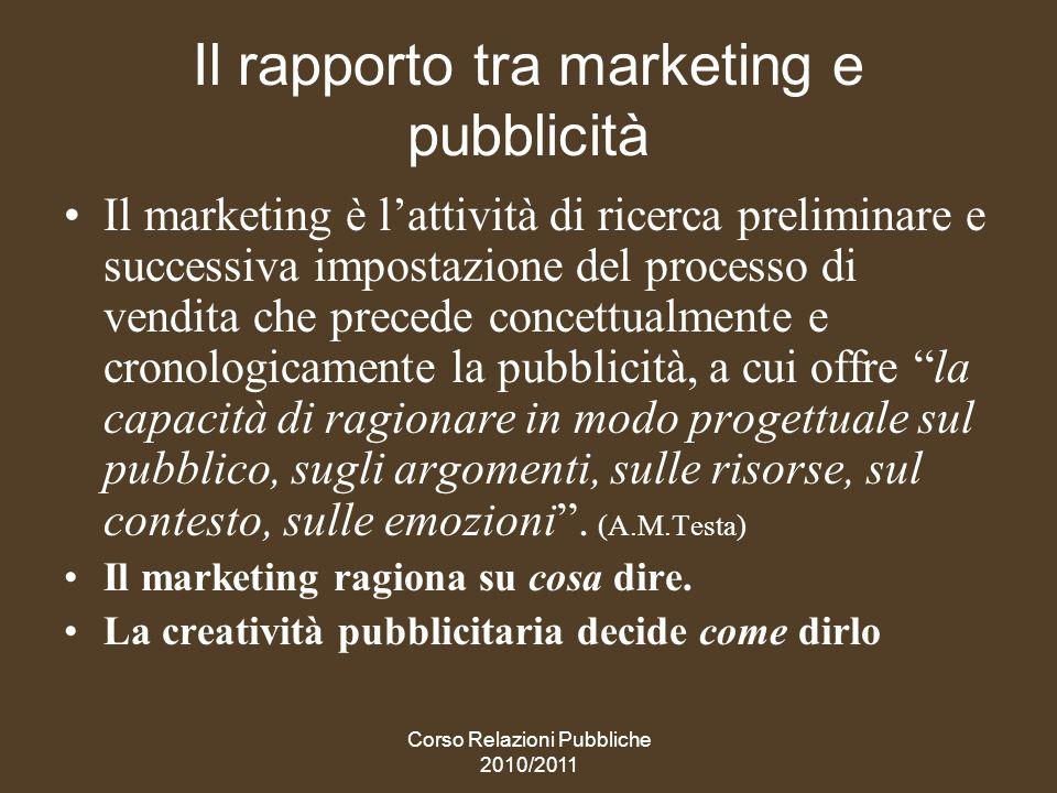 Il rapporto tra marketing e pubblicità