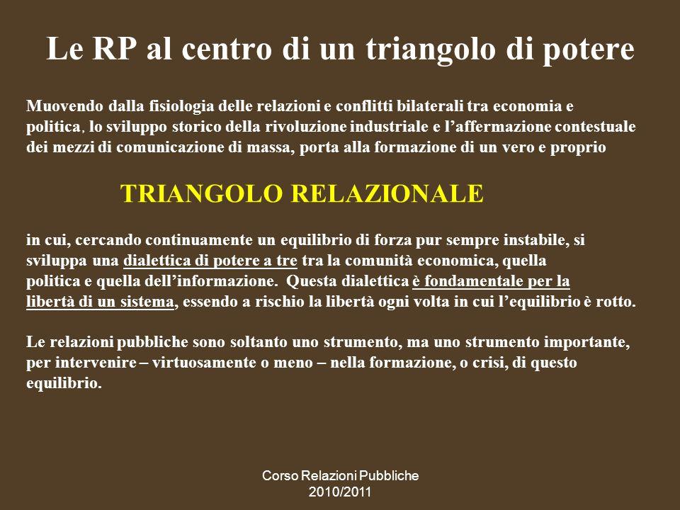 Le RP al centro di un triangolo di potere
