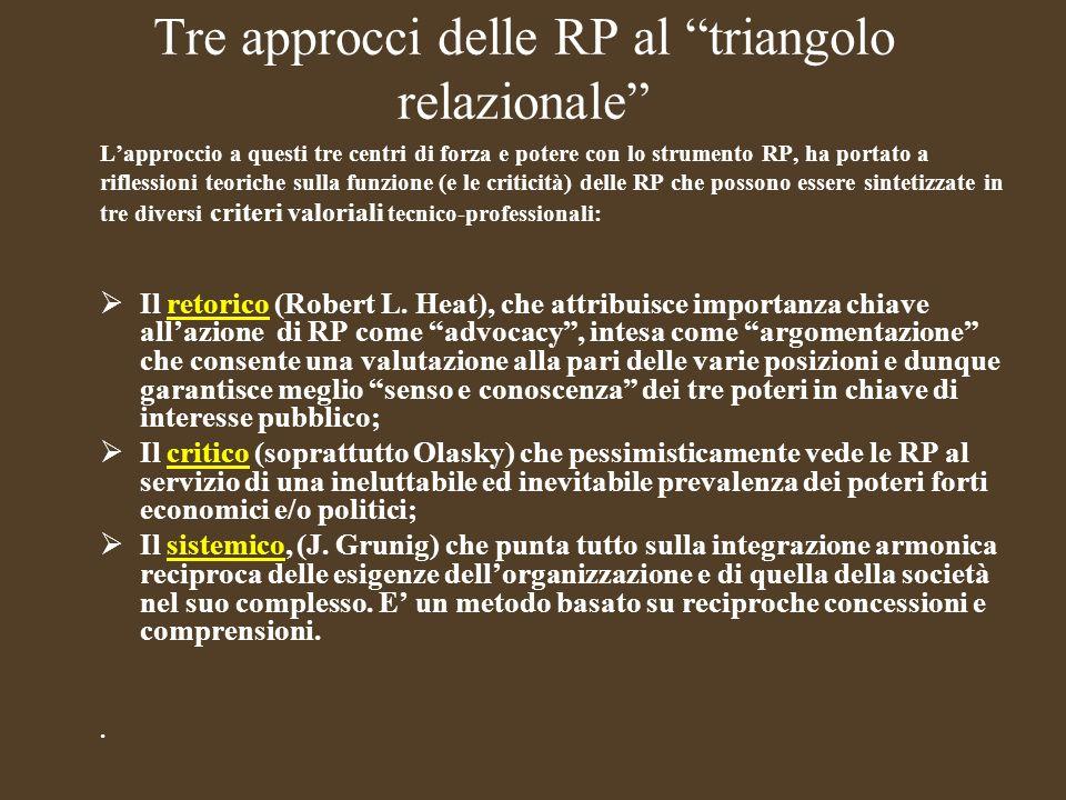 Tre approcci delle RP al triangolo relazionale