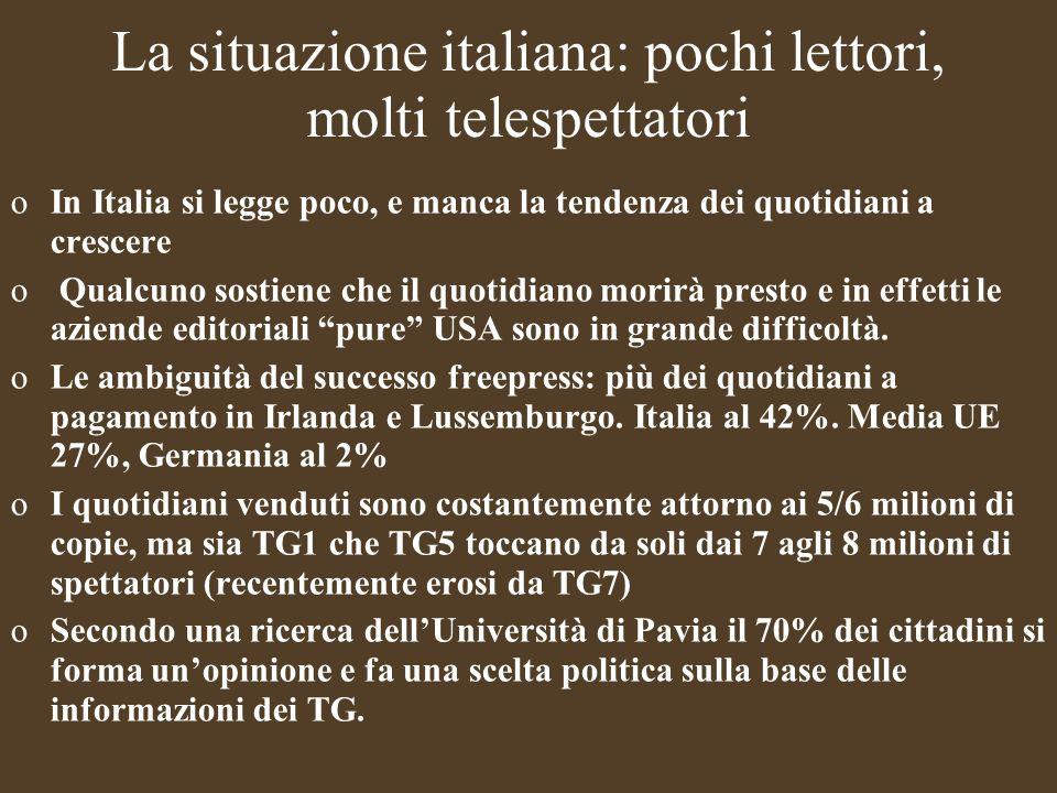 La situazione italiana: pochi lettori, molti telespettatori