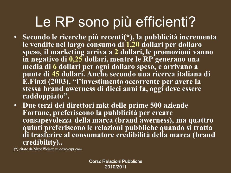 Le RP sono più efficienti