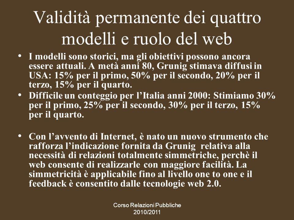 Validità permanente dei quattro modelli e ruolo del web