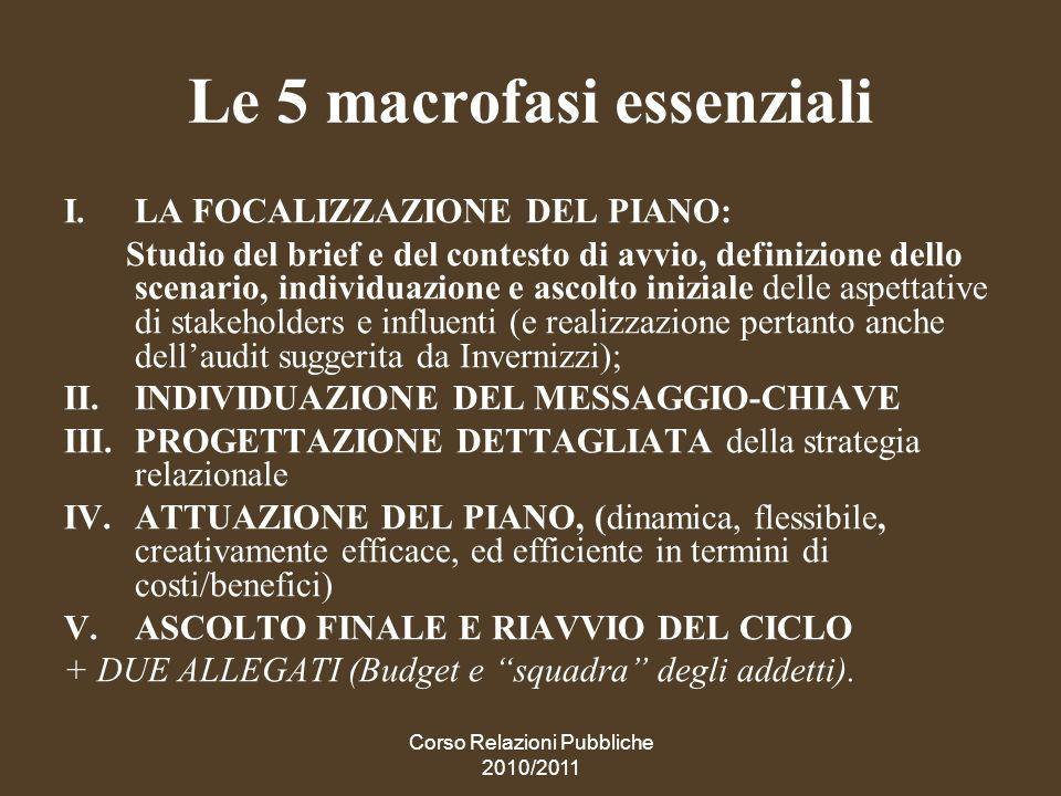 Le 5 macrofasi essenziali