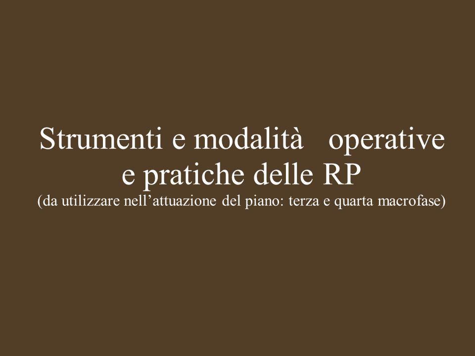 Strumenti e modalità operative e pratiche delle RP (da utilizzare nell'attuazione del piano: terza e quarta macrofase)