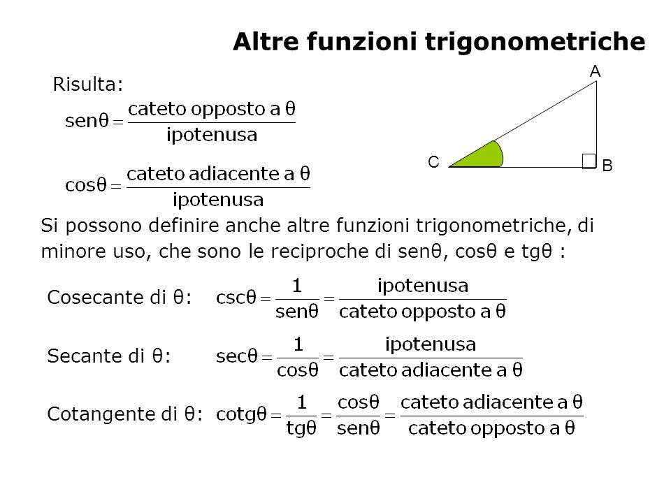 Altre funzioni trigonometriche