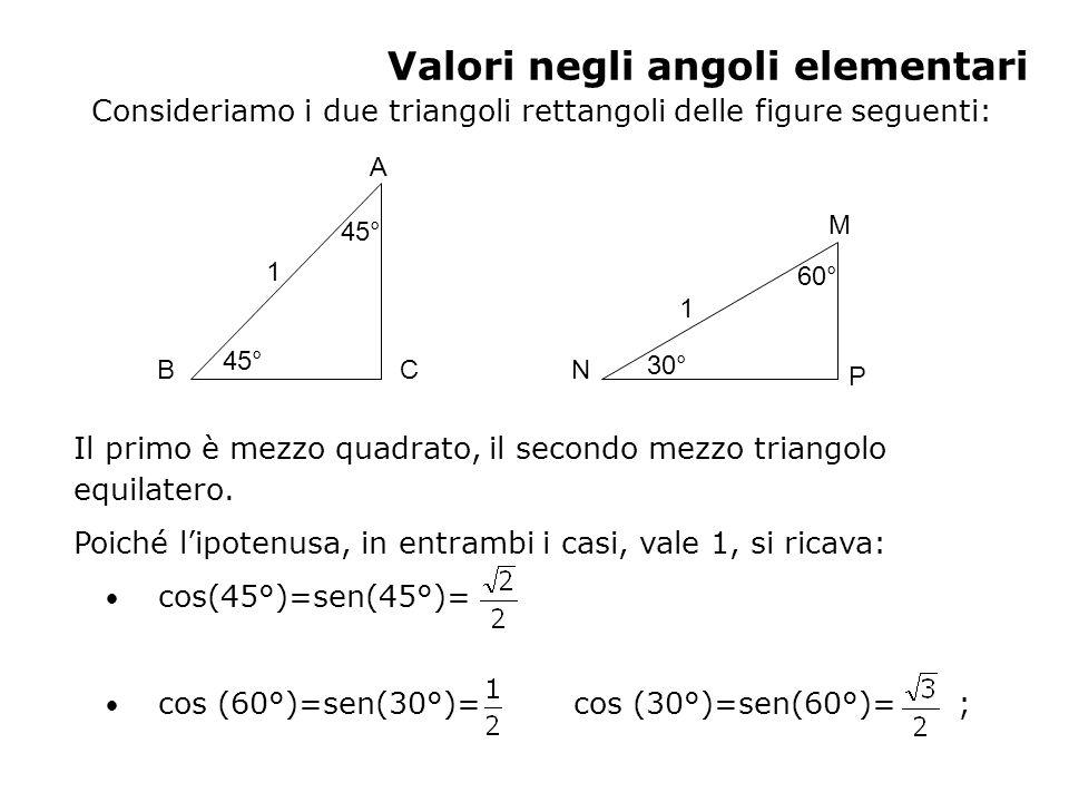 Valori negli angoli elementari