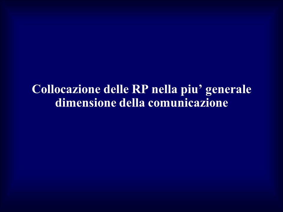 Collocazione delle RP nella piu' generale dimensione della comunicazione
