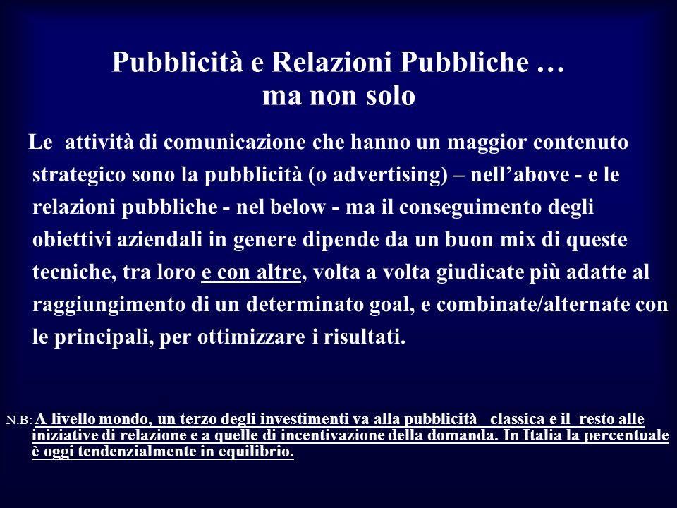 Pubblicità e Relazioni Pubbliche … ma non solo