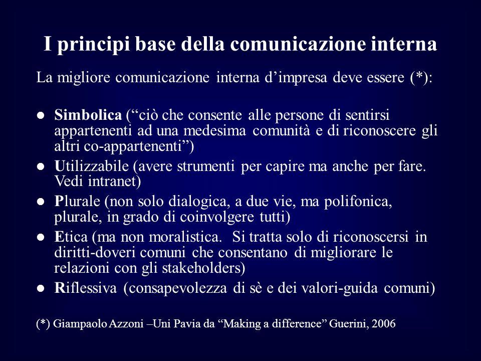 I principi base della comunicazione interna