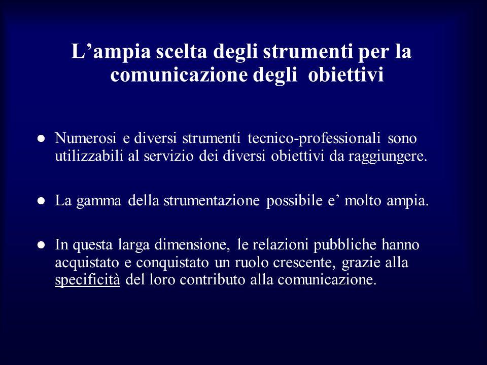 L'ampia scelta degli strumenti per la comunicazione degli obiettivi