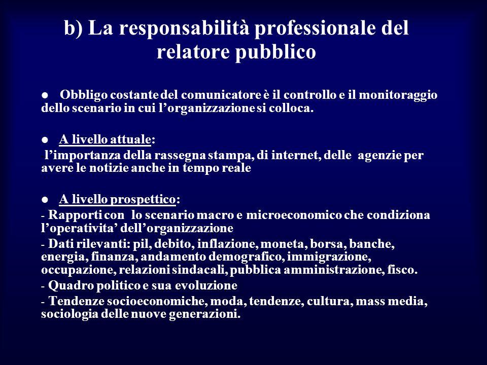 b) La responsabilità professionale del relatore pubblico