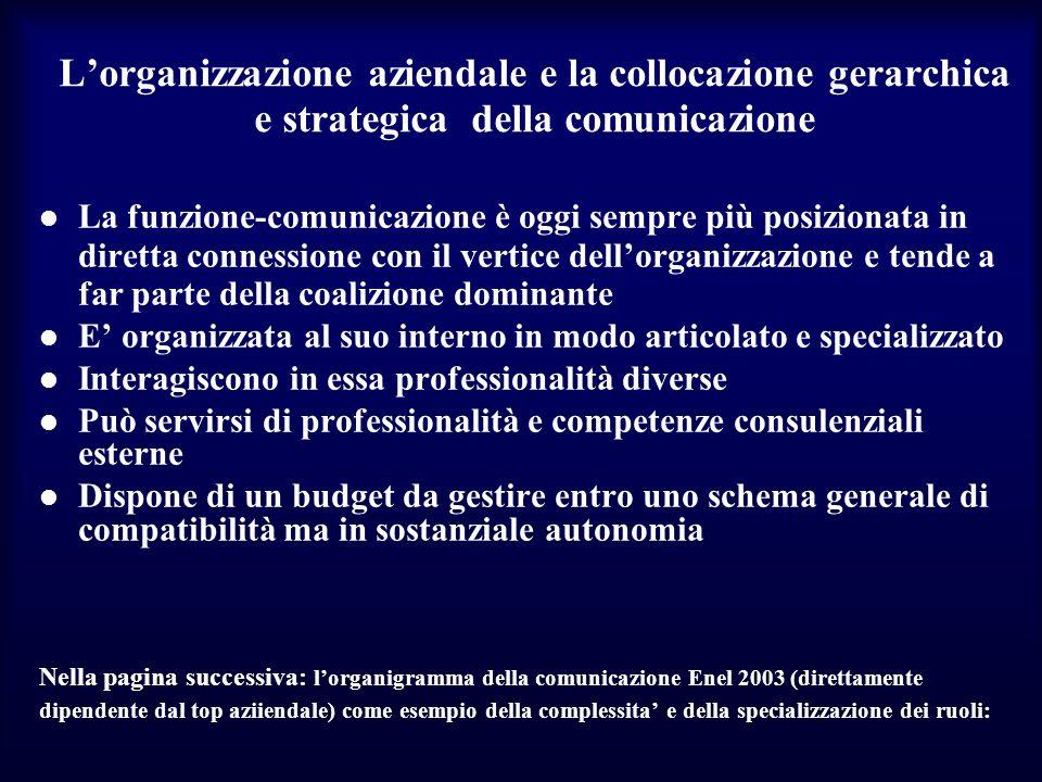 L'organizzazione aziendale e la collocazione gerarchica e strategica della comunicazione