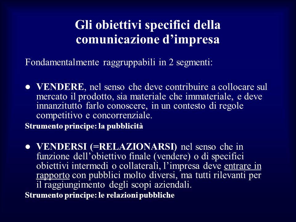 Gli obiettivi specifici della comunicazione d'impresa