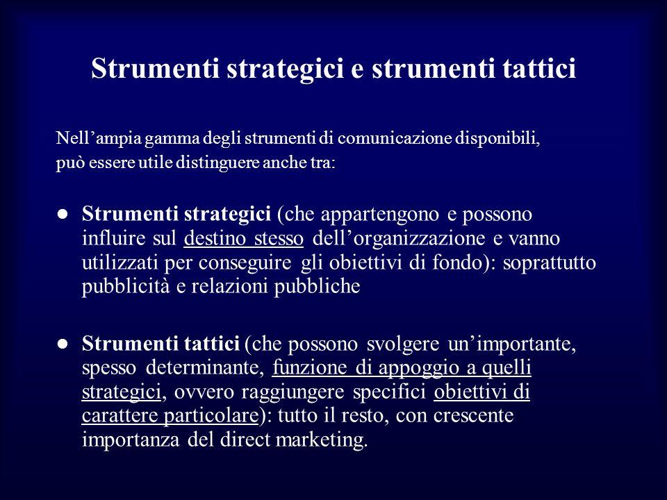 Strumenti strategici e strumenti tattici