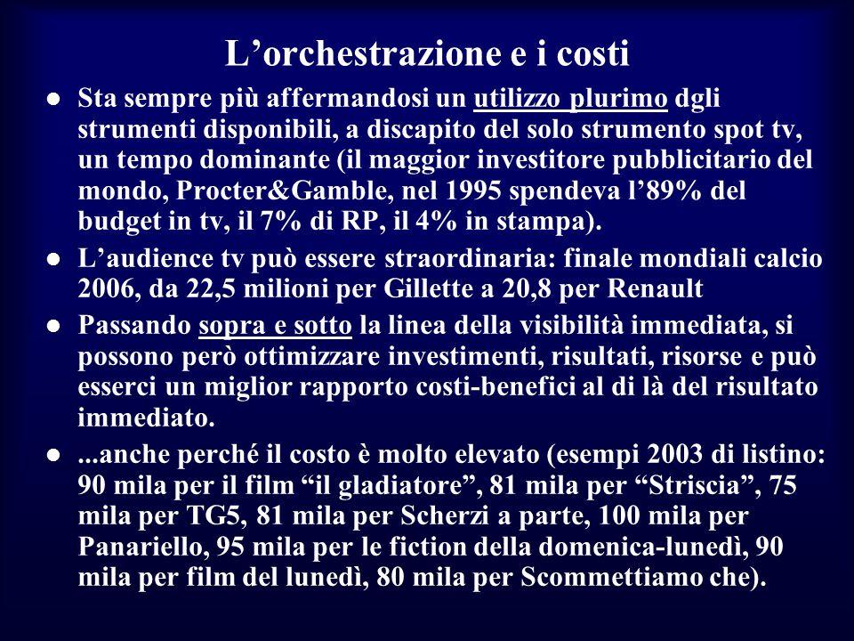 L'orchestrazione e i costi