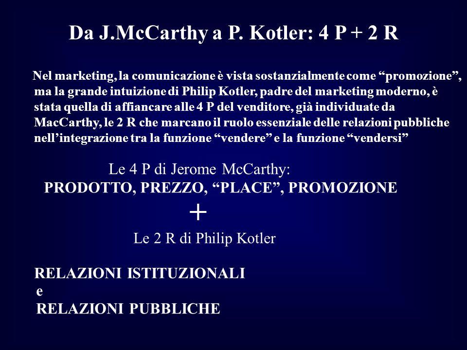 Da J.McCarthy a P. Kotler: 4 P + 2 R