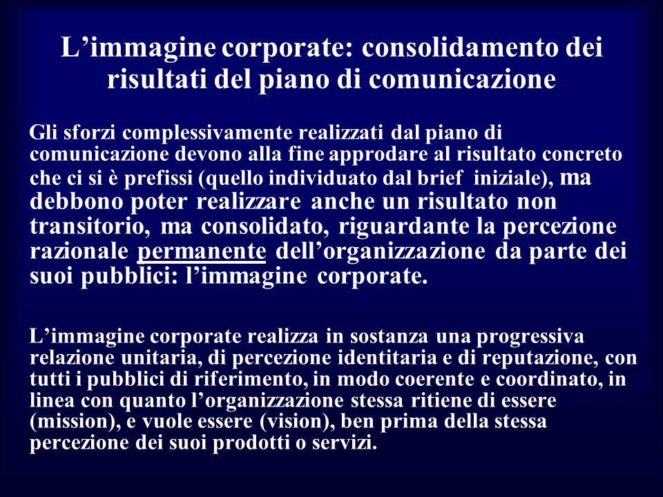 L'immagine corporate: consolidamento dei risultati del piano di comunicazione