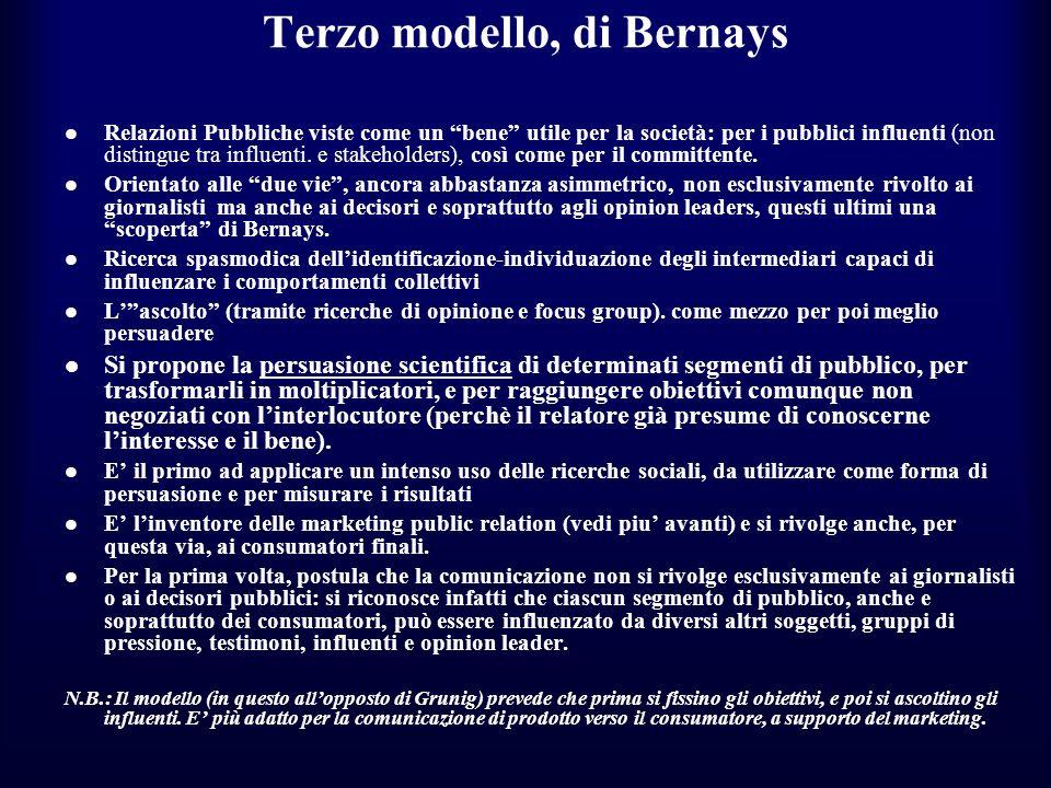 Terzo modello, di Bernays