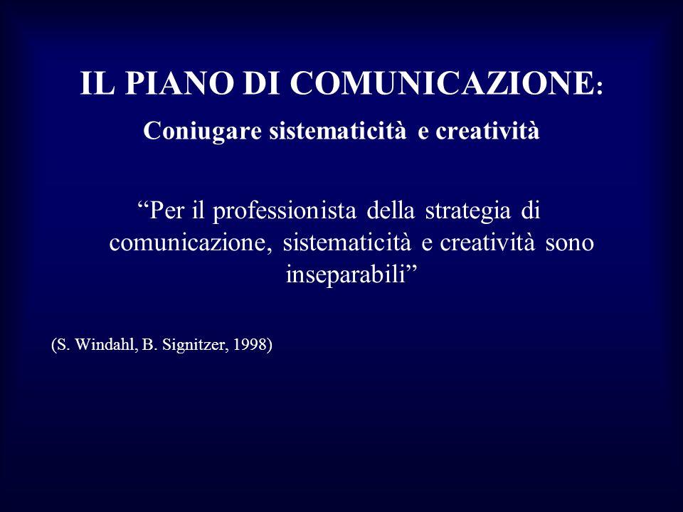 IL PIANO DI COMUNICAZIONE: Coniugare sistematicità e creatività