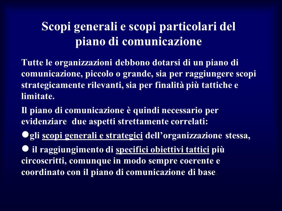 Scopi generali e scopi particolari del piano di comunicazione