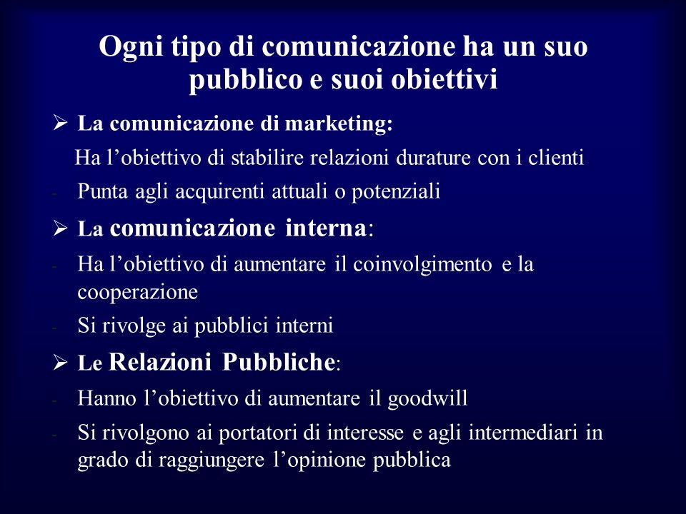 Ogni tipo di comunicazione ha un suo pubblico e suoi obiettivi