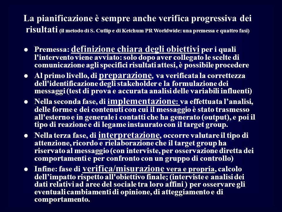 La pianificazione è sempre anche verifica progressiva dei risultati (il metodo di S. Cutlip e di Ketchum PR Worldwide: una premessa e quattro fasi)