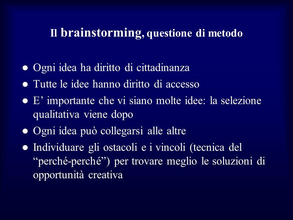 Il brainstorming, questione di metodo