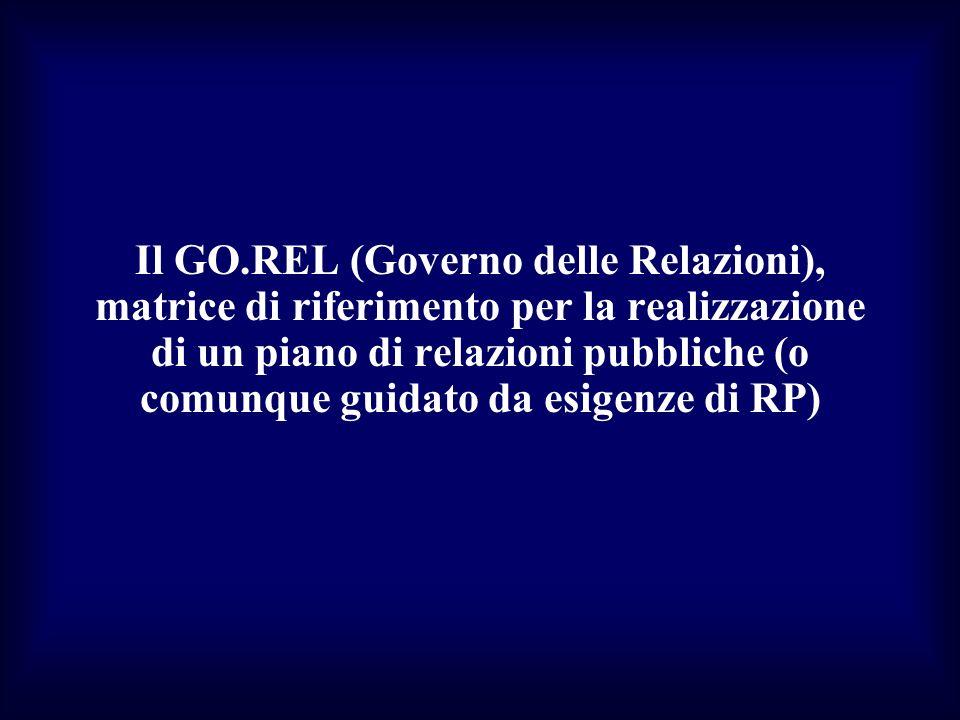 Il GO.REL (Governo delle Relazioni), matrice di riferimento per la realizzazione di un piano di relazioni pubbliche (o comunque guidato da esigenze di RP)