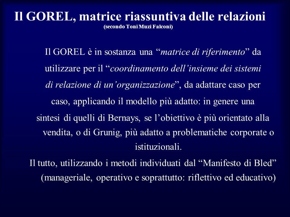 Il GOREL, matrice riassuntiva delle relazioni (secondo Toni Muzi Falconi)