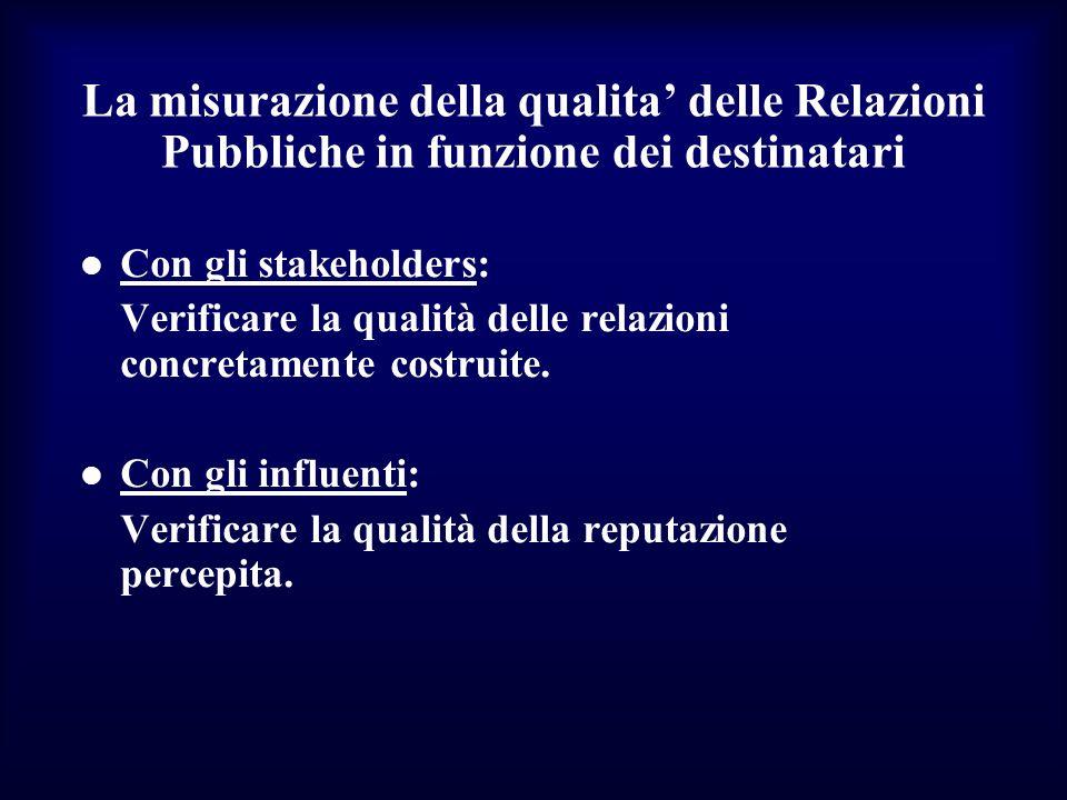 La misurazione della qualita' delle Relazioni Pubbliche in funzione dei destinatari