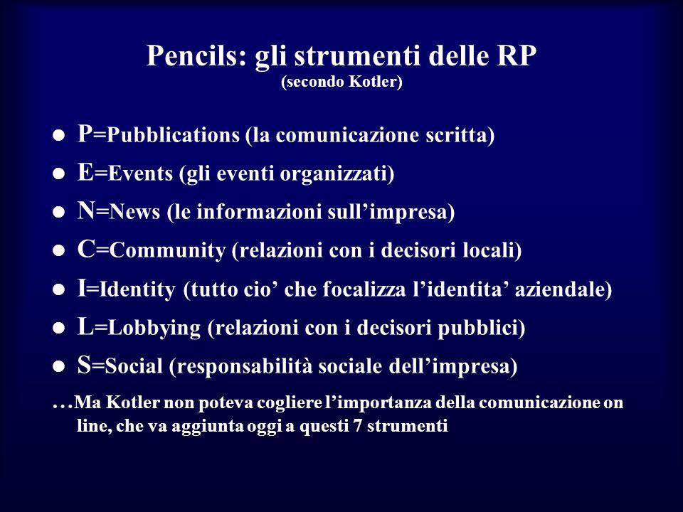 Pencils: gli strumenti delle RP (secondo Kotler)
