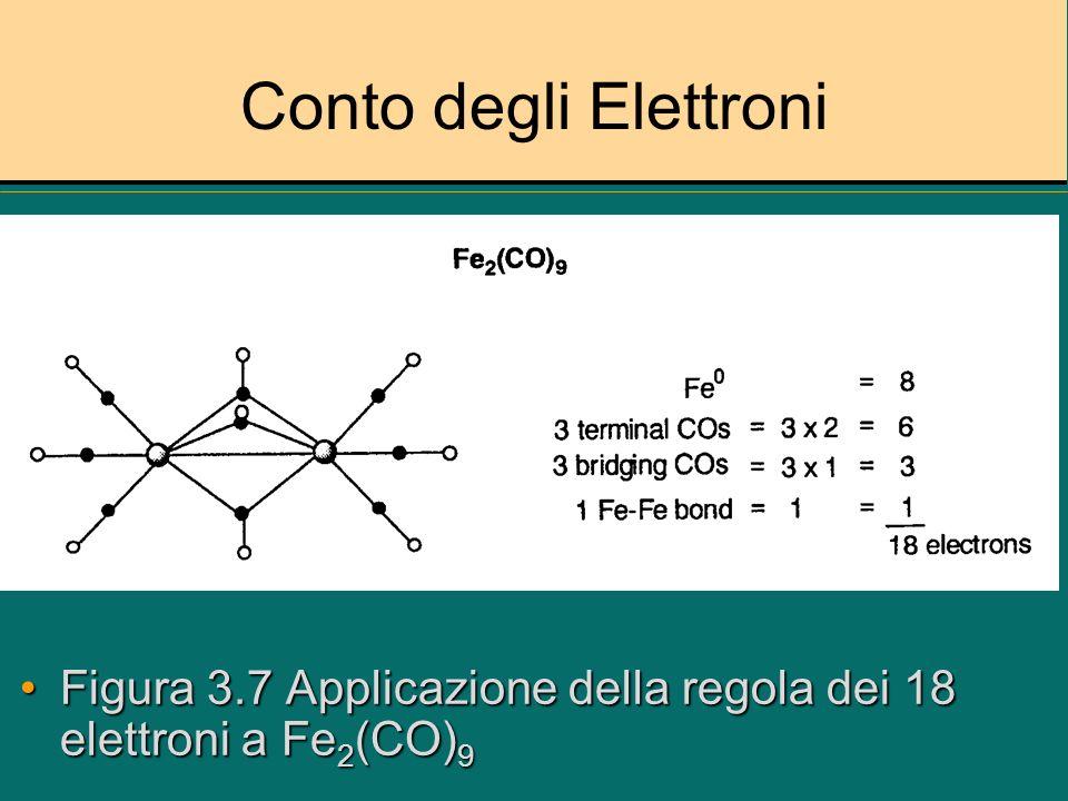 Conto degli Elettroni Figura 3.7 Applicazione della regola dei 18 elettroni a Fe2(CO)9