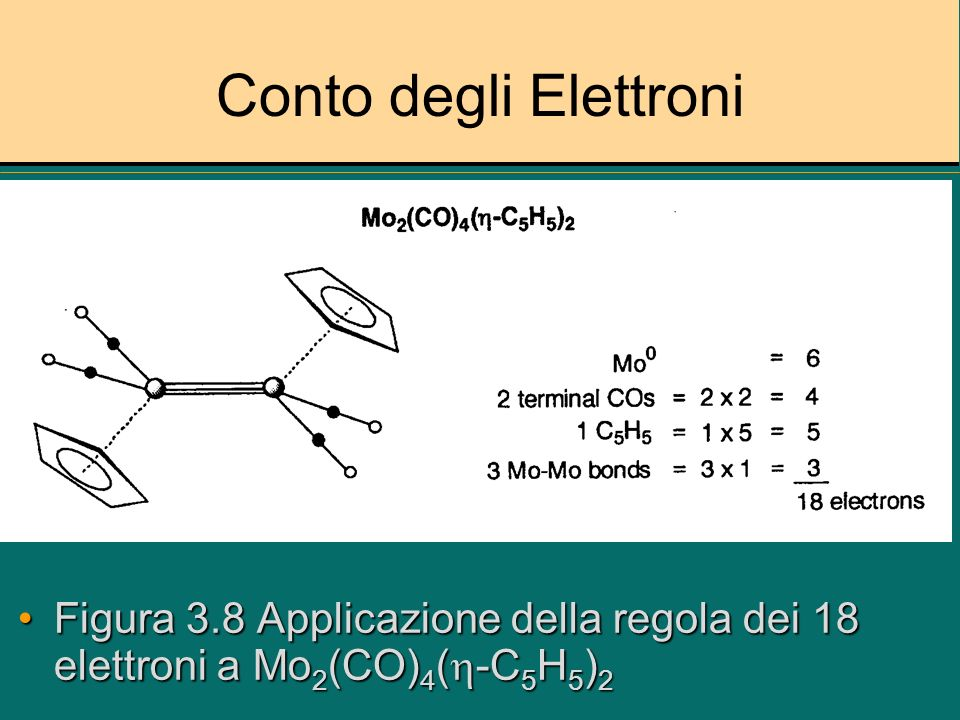 Conto degli Elettroni Figura 3.8 Applicazione della regola dei 18 elettroni a Mo2(CO)4(-C5H5)2