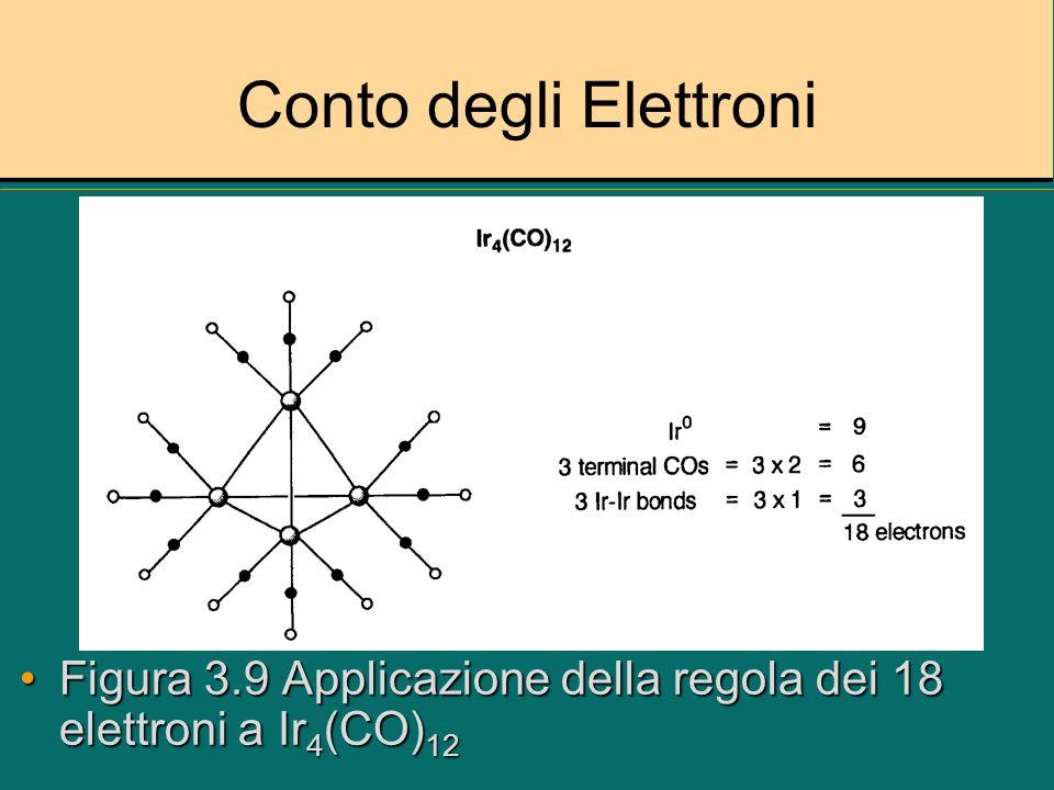 Conto degli Elettroni Figura 3.9 Applicazione della regola dei 18 elettroni a Ir4(CO)12