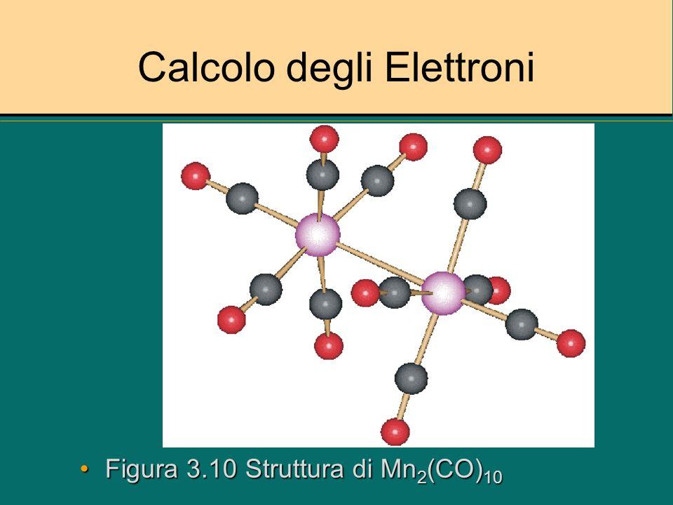 Calcolo degli Elettroni