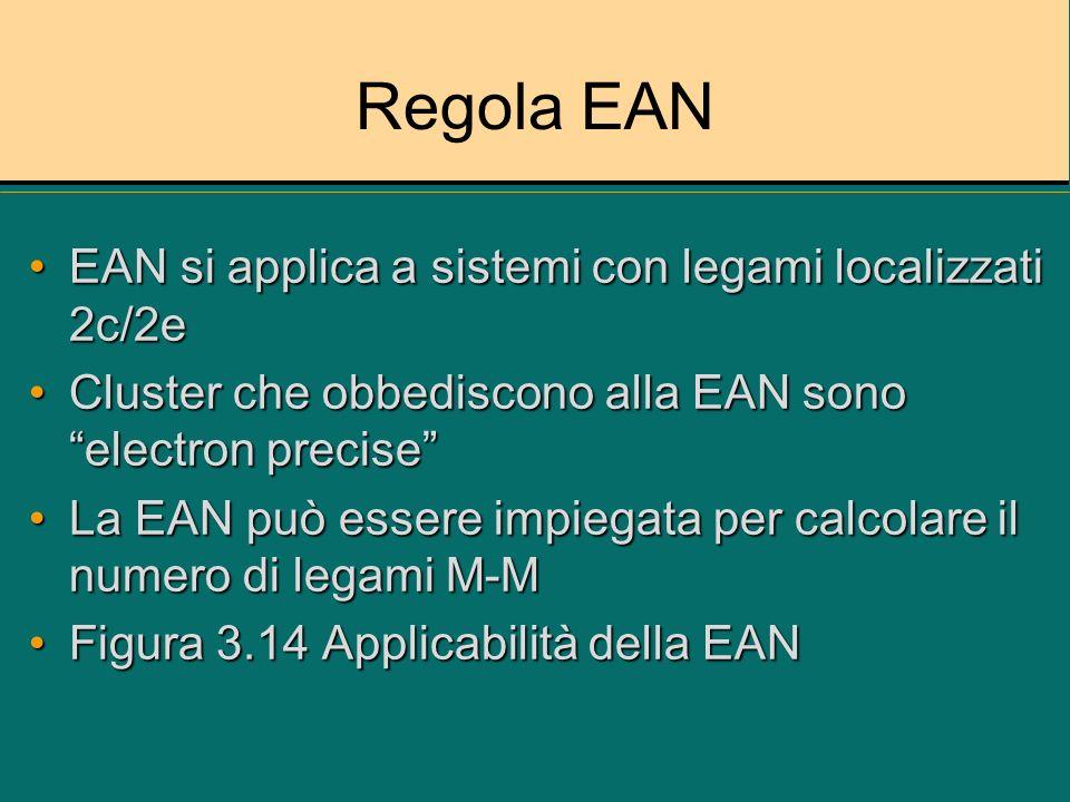 Regola EAN EAN si applica a sistemi con legami localizzati 2c/2e