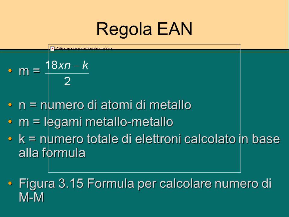 Regola EAN m = n = numero di atomi di metallo