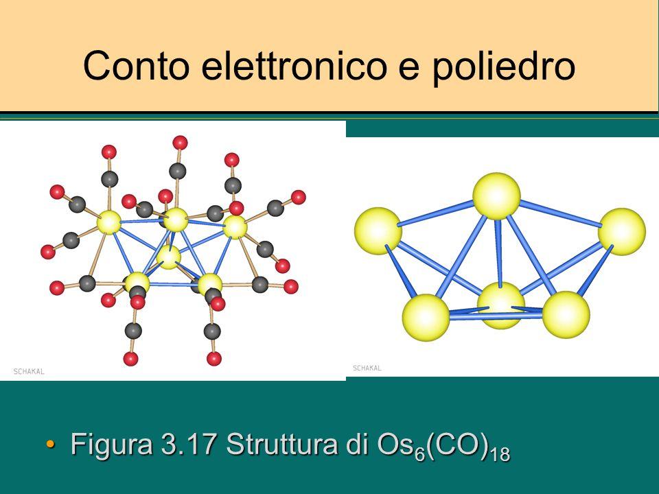 Conto elettronico e poliedro